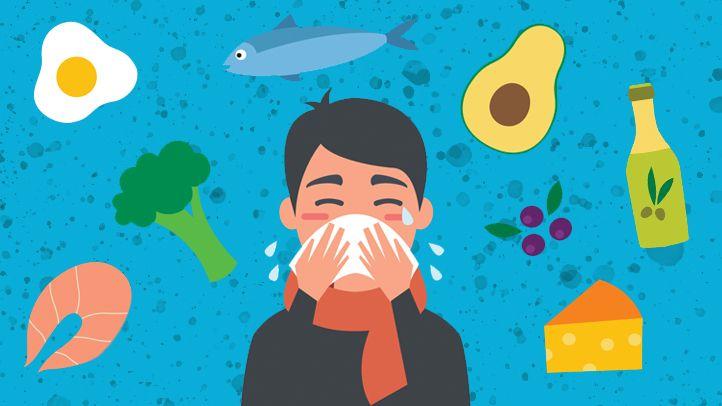 Сколько длится кето грипп