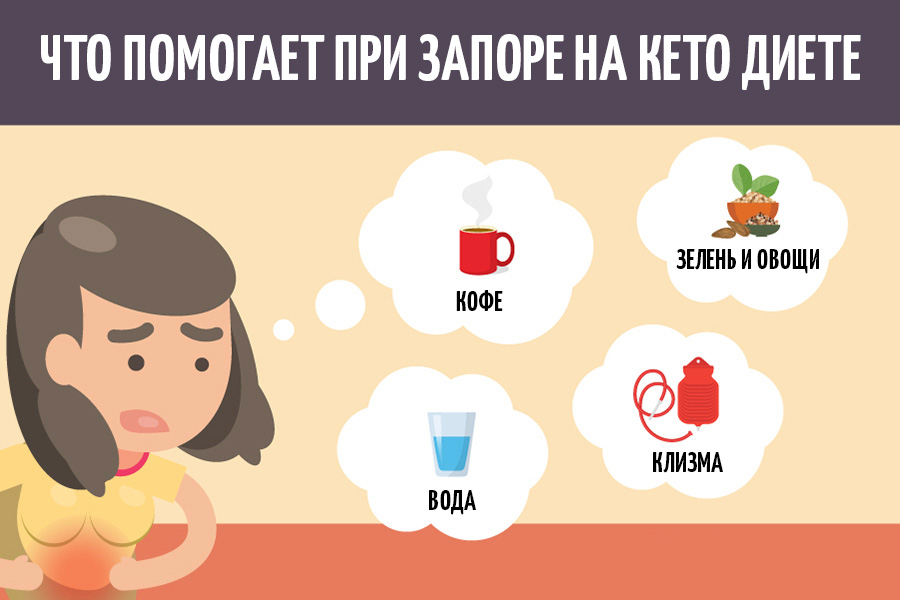 Что делать при запоре на кето диете