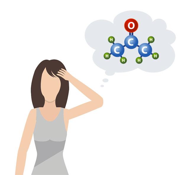 Причины запаха изо рта на кето диете